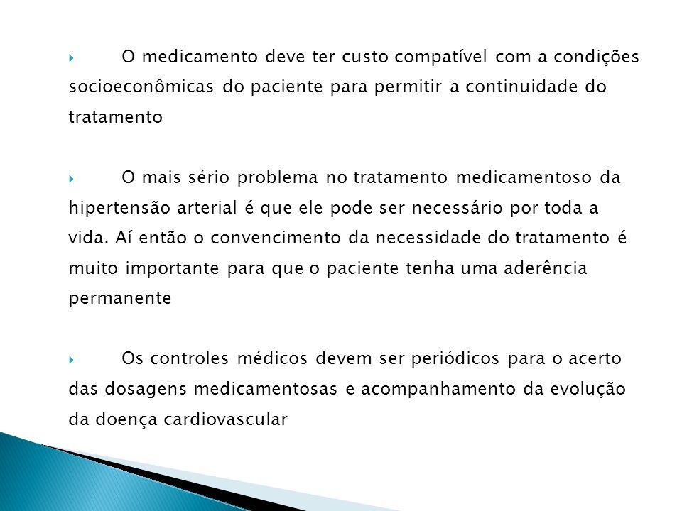 O medicamento deve ter custo compatível com a condições socioeconômicas do paciente para permitir a continuidade do tratamento O mais sério problema no tratamento medicamentoso da hipertensão arterial é que ele pode ser necessário por toda a vida.