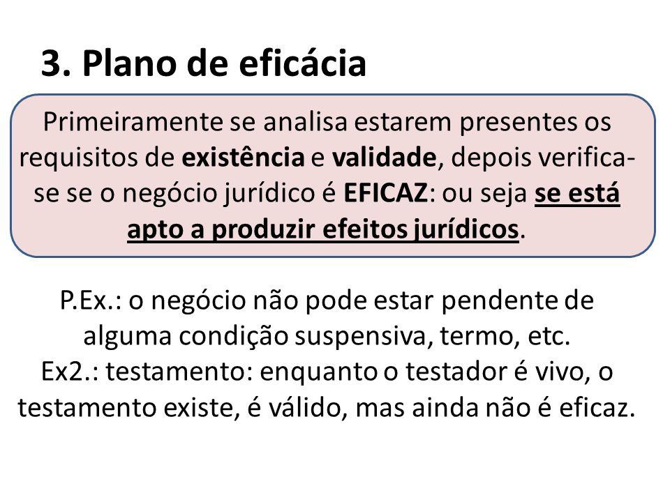 3. Plano de eficácia Primeiramente se analisa estarem presentes os requisitos de existência e validade, depois verifica- se se o negócio jurídico é EF