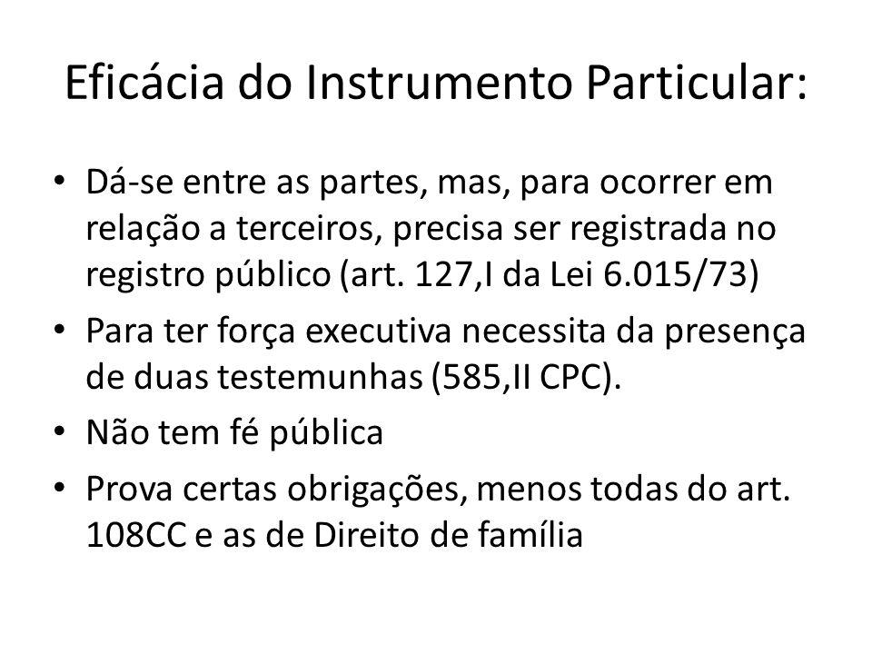 Eficácia do Instrumento Particular: Dá-se entre as partes, mas, para ocorrer em relação a terceiros, precisa ser registrada no registro público (art.