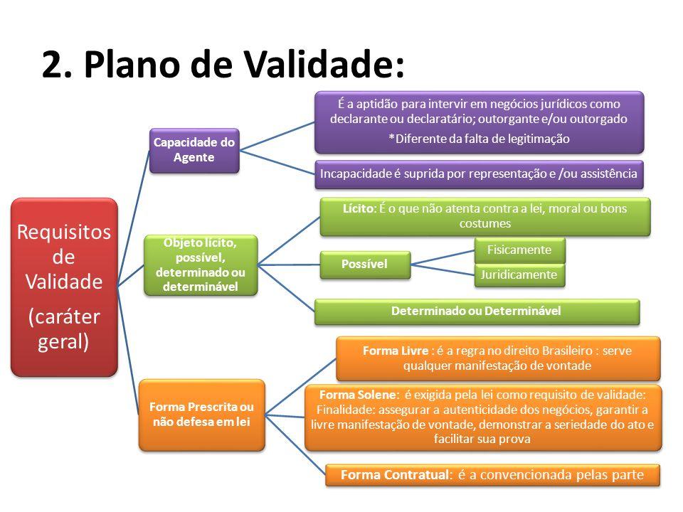 2. Plano de Validade: Requisitos de Validade (caráter geral) Capacidade do Agente É a aptidão para intervir em negócios jurídicos como declarante ou d