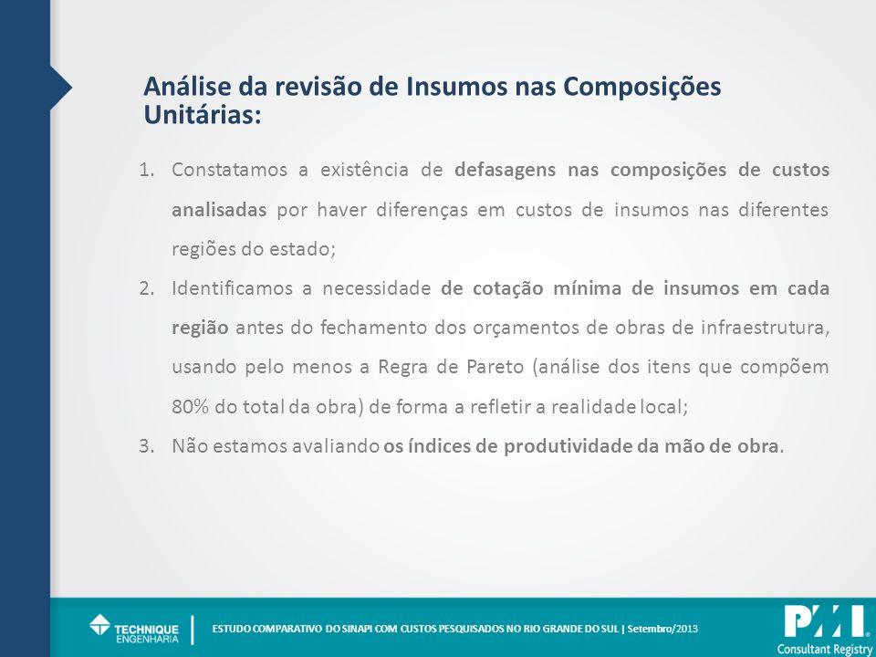 Análise da revisão de Insumos nas Composições Unitárias: 1.Constatamos a existência de defasagens nas composições de custos analisadas por haver difer