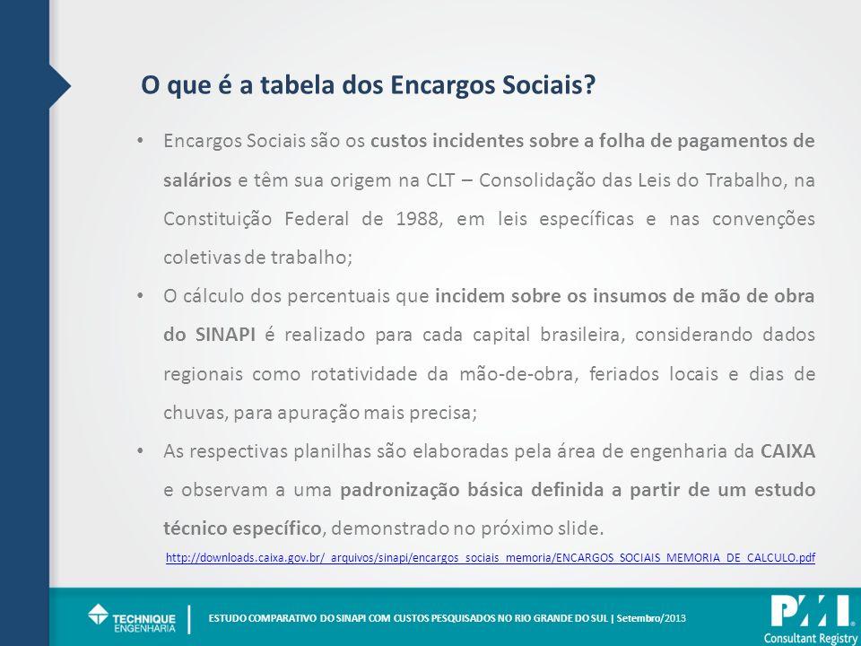 O que é a tabela dos Encargos Sociais.