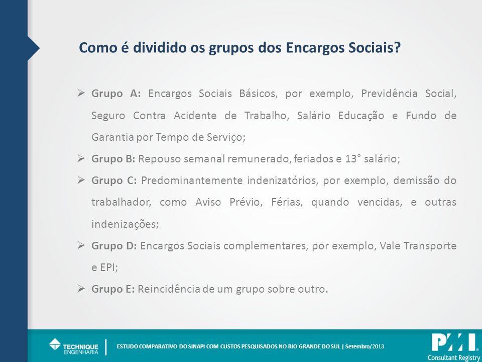 Como é dividido os grupos dos Encargos Sociais? Grupo A: Encargos Sociais Básicos, por exemplo, Previdência Social, Seguro Contra Acidente de Trabalho