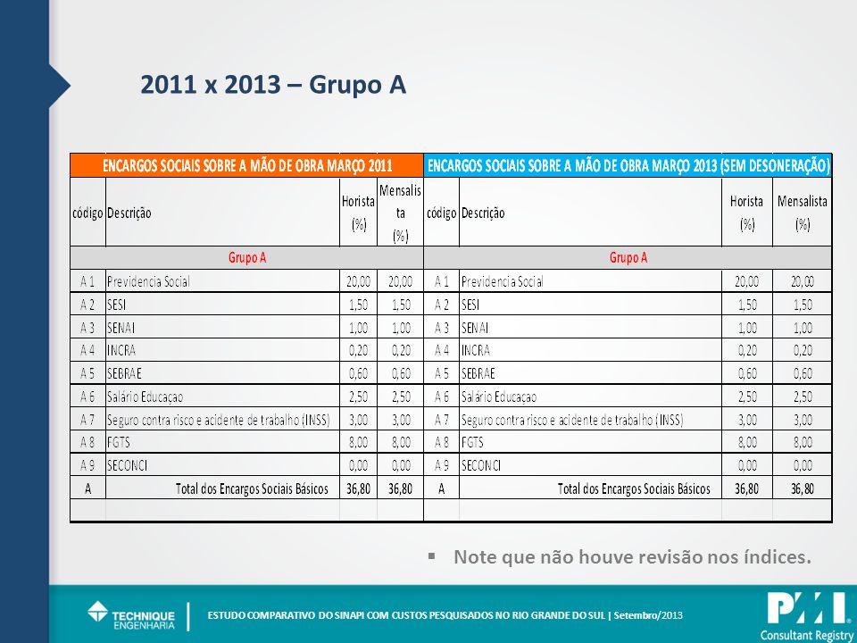 2011 x 2013 – Grupo A Note que não houve revisão nos índices. ESTUDO COMPARATIVO DO SINAPI COM CUSTOS PESQUISADOS NO RIO GRANDE DO SUL | Setembro/2013