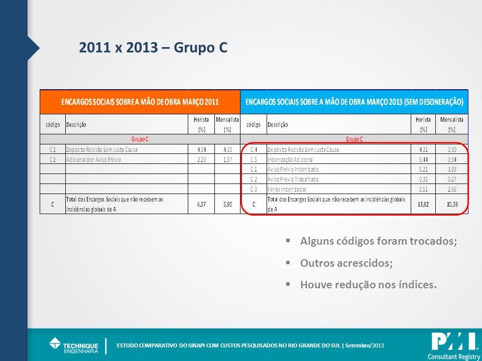 2011 x 2013 – Grupo C ESTUDO COMPARATIVO DO SINAPI COM CUSTOS PESQUISADOS NO RIO GRANDE DO SUL | Setembro/2013 | Alguns códigos foram trocados; Outros