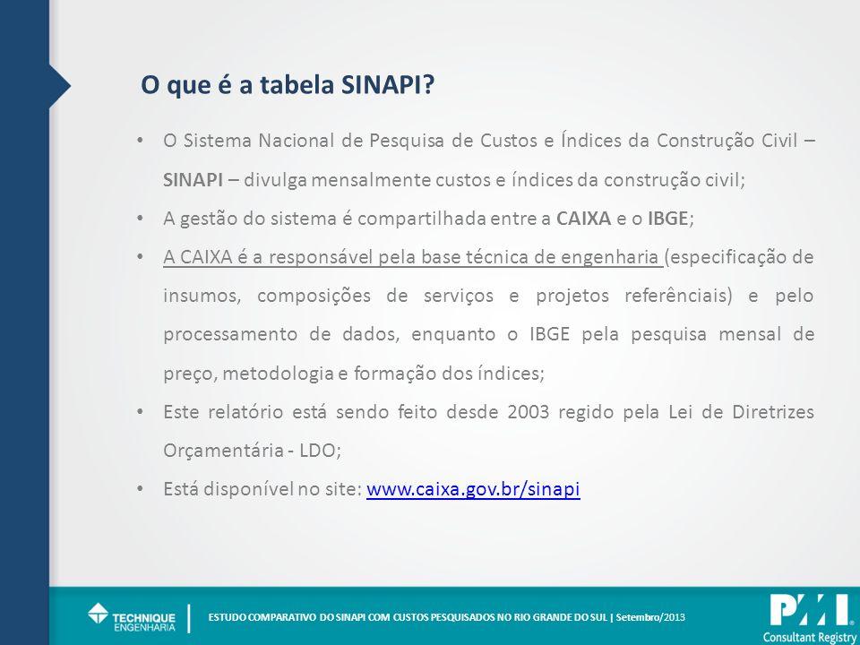O que é a tabela SINAPI? O Sistema Nacional de Pesquisa de Custos e Índices da Construção Civil – SINAPI – divulga mensalmente custos e índices da con