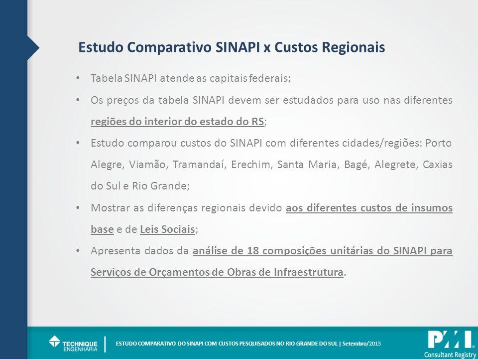 | Estudo Comparativo SINAPI x Custos Regionais Tabela SINAPI atende as capitais federais; Os preços da tabela SINAPI devem ser estudados para uso nas