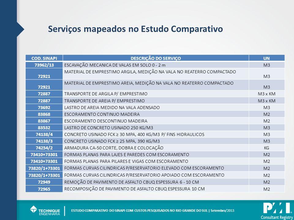 | Serviços mapeados no Estudo Comparativo ESTUDO COMPARATIVO DO SINAPI COM CUSTOS PESQUISADOS NO RIO GRANDE DO SUL | Setembro/2013 COD.