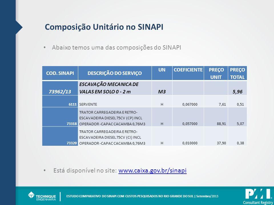 | Composição Unitário no SINAPI ESTUDO COMPARATIVO DO SINAPI COM CUSTOS PESQUISADOS NO RIO GRANDE DO SUL | Setembro/2013 Abaixo temos uma das composiç