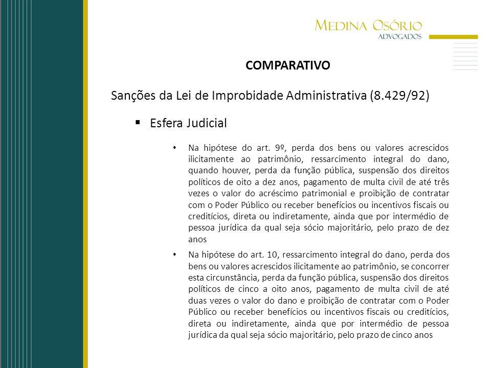 COMPARATIVO Sanções da Lei de Improbidade Administrativa (8.429/92) Esfera Judicial Na hipótese do art. 9º, perda dos bens ou valores acrescidos ilici
