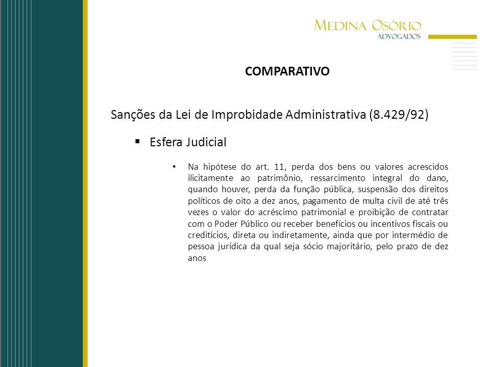 COMPARATIVO Sanções da Lei de Improbidade Administrativa (8.429/92) Esfera Judicial Na hipótese do art. 11, perda dos bens ou valores acrescidos ilici