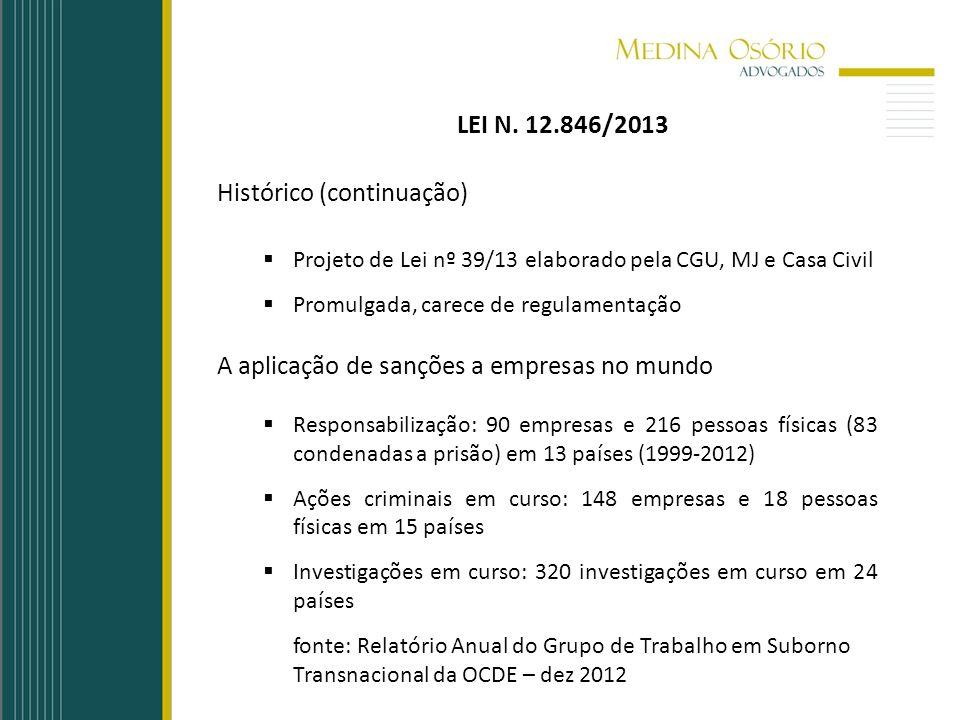 Histórico (continuação) Projeto de Lei nº 39/13 elaborado pela CGU, MJ e Casa Civil Promulgada, carece de regulamentação A aplicação de sanções a empr