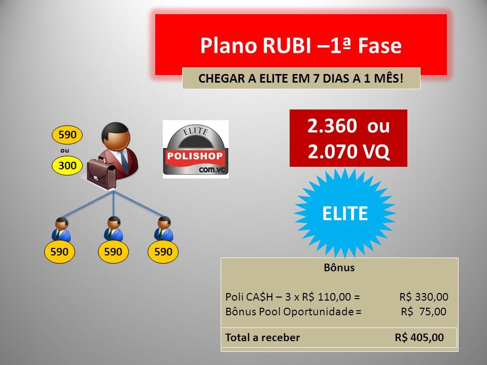 Bônus Poli CA$H – 3 x R$ 110,00 = R$ 330,00 Bônus Pool Oportunidade = R$ 75,00 2.360 ou 2.070 VQ Plano RUBI –1ª Fase Total a receber R$ 405,00 590 590