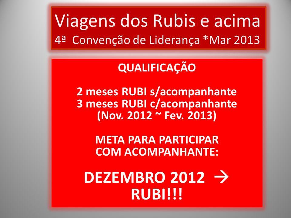 Viagens dos Rubis e acima 4ª Convenção de Liderança *Mar 2013 Viagens dos Rubis e acima 4ª Convenção de Liderança *Mar 2013 QUALIFICAÇÃO 2 meses RUBI