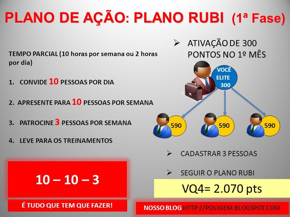 PLANO DE AÇÃOPLANO RUBI PLANO DE AÇÃO : PLANO RUBI (1ª Fase) ATIVAÇÃO DE 300 PONTOS NO 1º MÊS TEMPO PARCIAL (10 horas por semana ou 2 horas por dia) 1