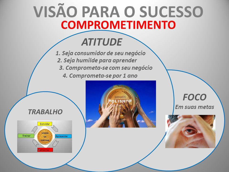 COMPROMETIMENTO ATITUDE TRABALHO FOCO Em suas metas VISÃO PARA O SUCESSO 1. Seja consumidor de seu negócio 2. Seja humilde para aprender 4. Comprometa
