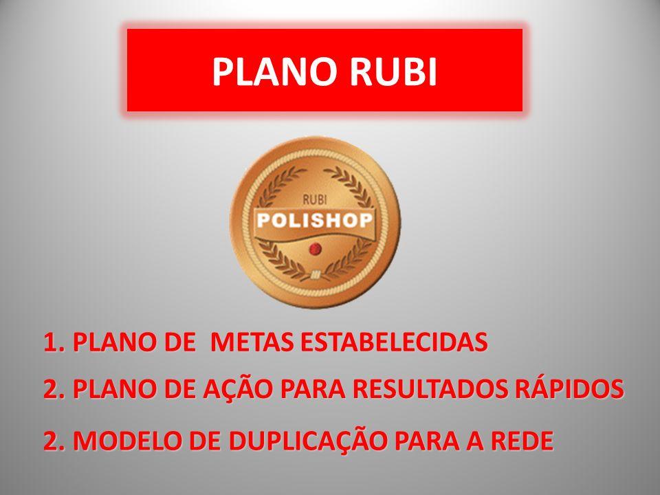 PLANO RUBI 2. PLANO DE AÇÃO PARA RESULTADOS RÁPIDOS 1. PLANO DE METAS ESTABELECIDAS 2. MODELO DE DUPLICAÇÃO PARA A REDE