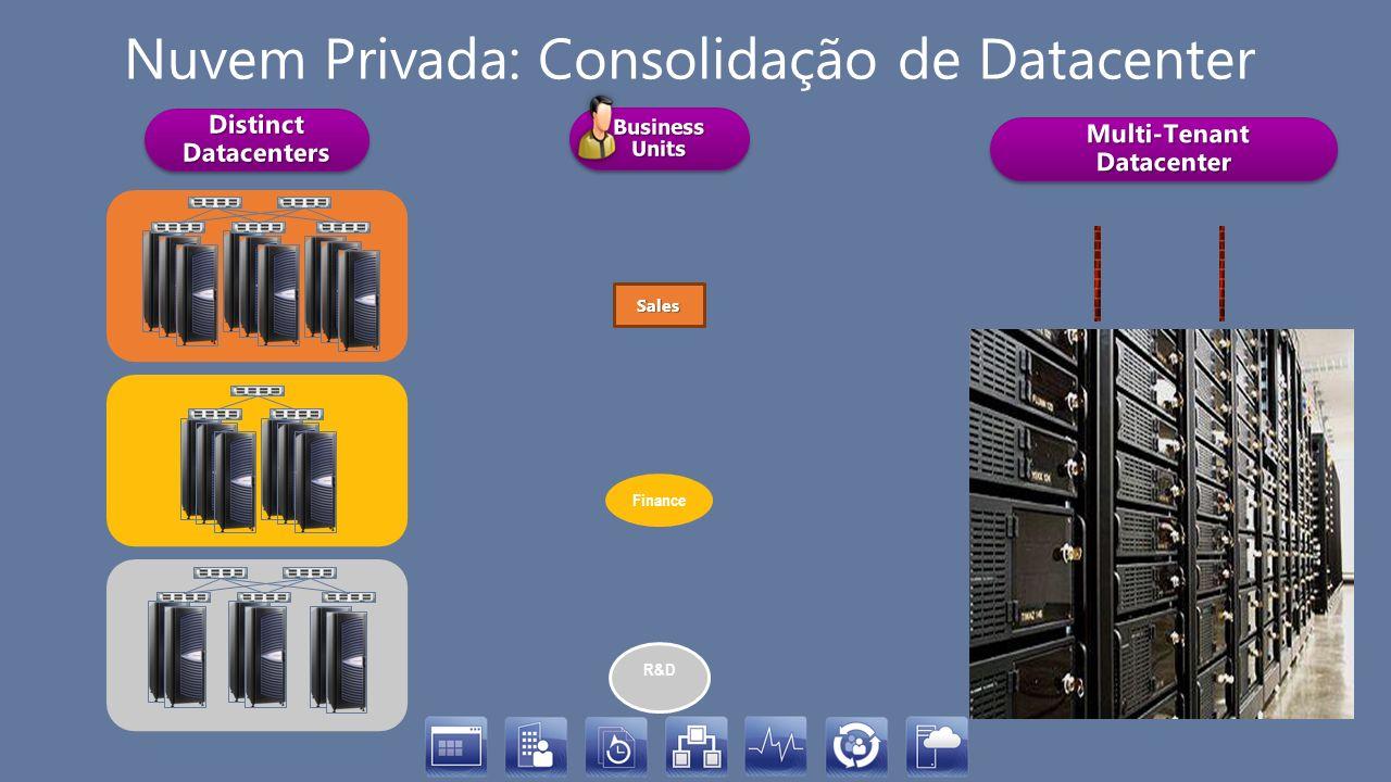 Nuvem Privada: Consolidação de Datacenter Sales Finance R&D Sales Finance R&D