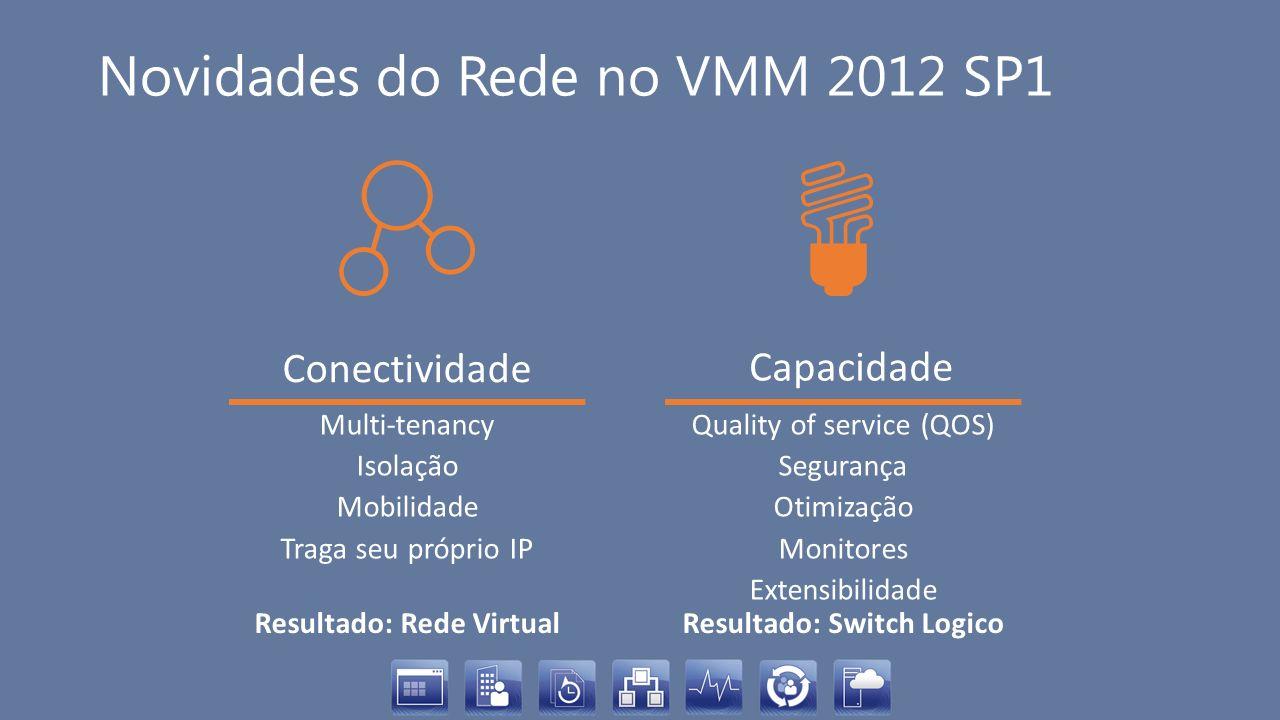 Novidades do Rede no VMM 2012 SP1 Capacidade Quality of service (QOS) Segurança Otimização Monitores Extensibilidade Conectividade Multi-tenancy Isola