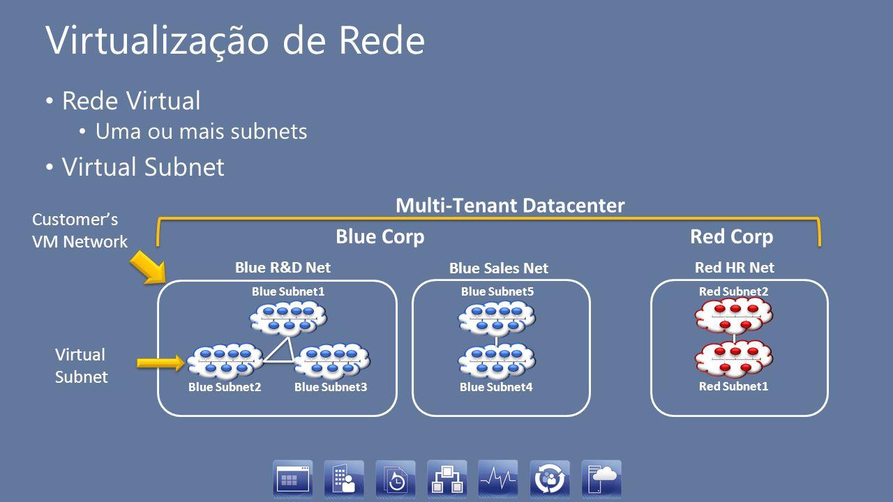 Virtualização de Rede Rede Virtual Uma ou mais subnets Virtual Subnet Blue CorpRed Corp Blue Subnet1 Blue Subnet3Blue Subnet2 Blue Subnet5 Blue Subnet