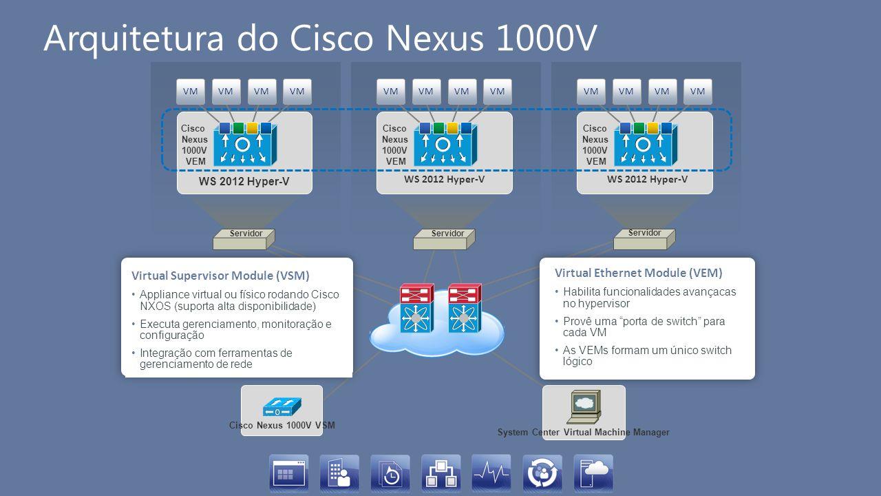 System Center Virtual Machine Manager Cisco Nexus 1000V VEM Cisco Nexus 1000V VEM Cisco Nexus 1000V VEM VM Cisco Nexus 1000V VSM Virtual Supervisor Mo