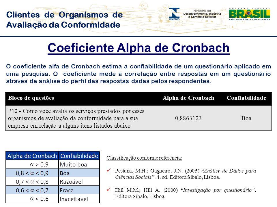 Clientes de Organismos de Avaliação da Conformidade Coeficiente Alpha de Cronbach O coeficiente alfa de Cronbach estima a confiabilidade de um questionário aplicado em uma pesquisa.