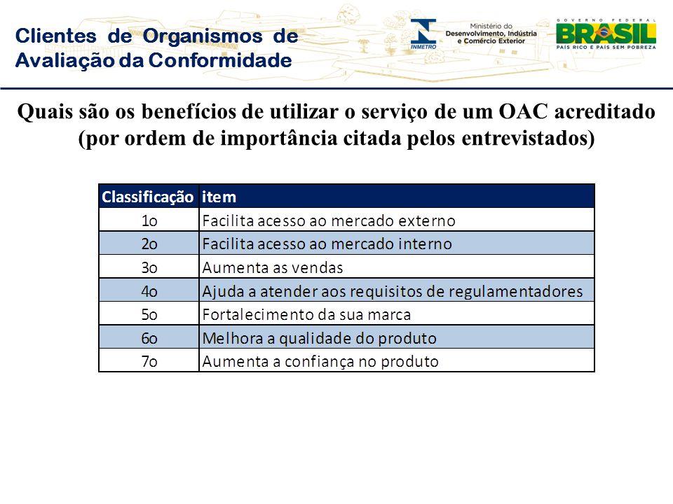 Clientes de Organismos de Avaliação da Conformidade Quais são os benefícios de utilizar o serviço de um OAC acreditado (por ordem de importância citada pelos entrevistados)