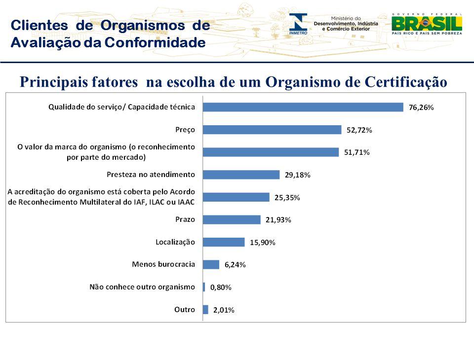 Clientes de Organismos de Avaliação da Conformidade Principais fatores na escolha de um Organismo de Certificação