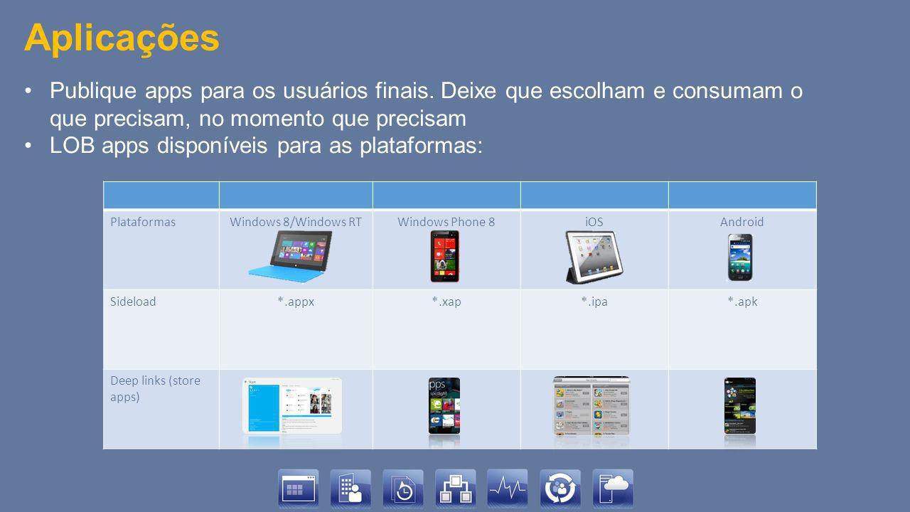 Aplicações PlataformasWindows 8/Windows RTWindows Phone 8iOSAndroid Sideload*.appx*.xap*.ipa*.apk Deep links (store apps) Publique apps para os usuári
