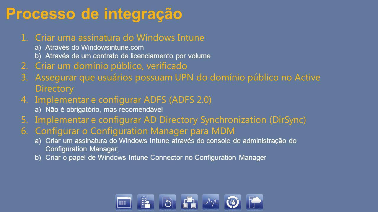 Processo de integração 1.Criar uma assinatura do Windows Intune a)Através do Windowsintune.com b)Através de um contrato de licenciamento por volume 2.