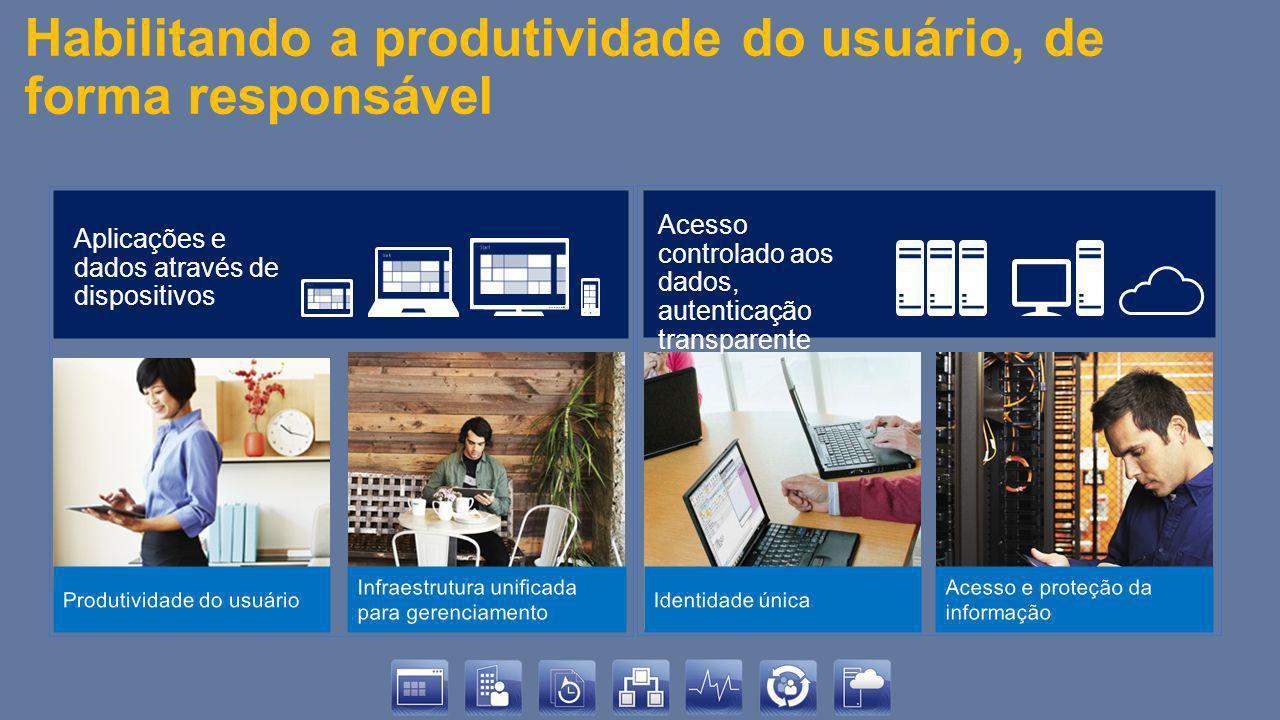 Management Summit 2013 Configuration Manager 2012 SP1 + Windows Intune