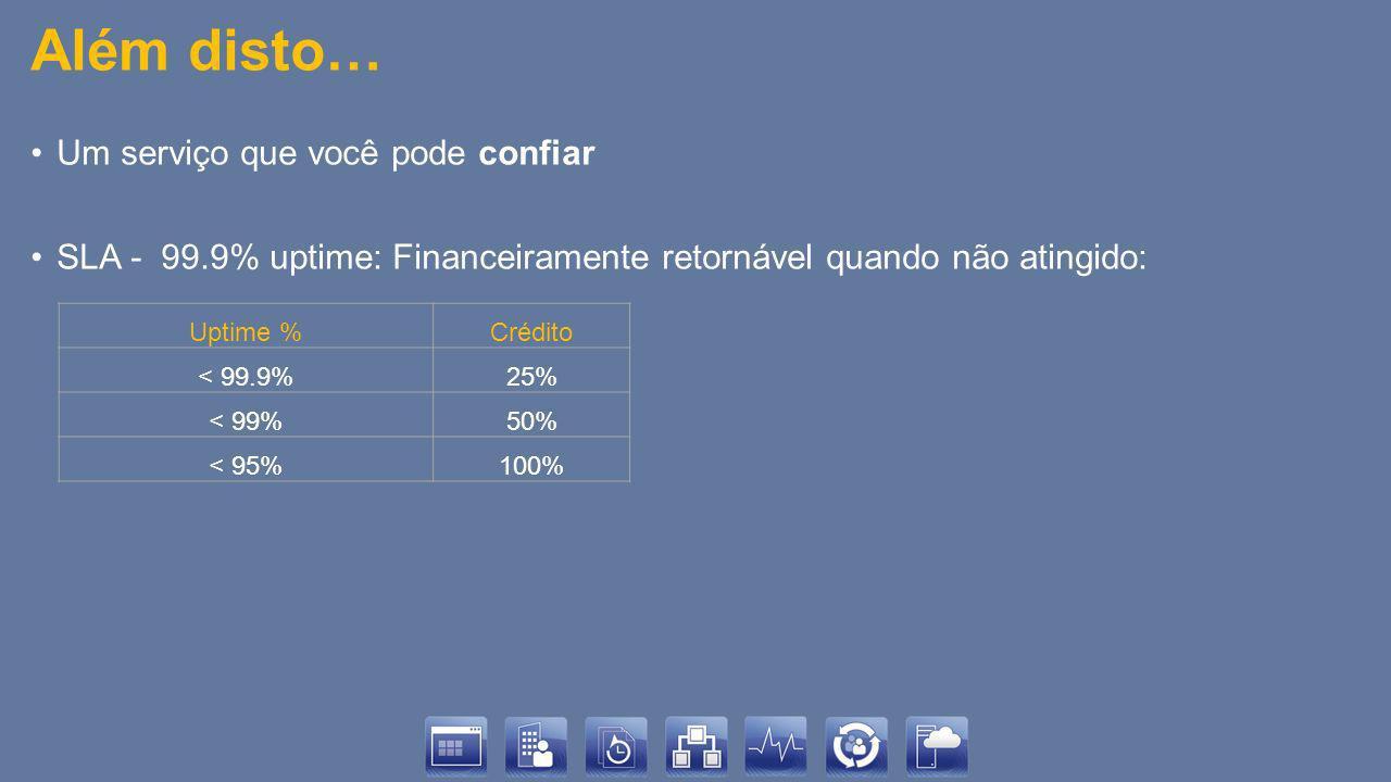 Além disto… Um serviço que você pode confiar SLA - 99.9% uptime: Financeiramente retornável quando não atingido: Uptime %Crédito < 99.9%25% < 99%50% <