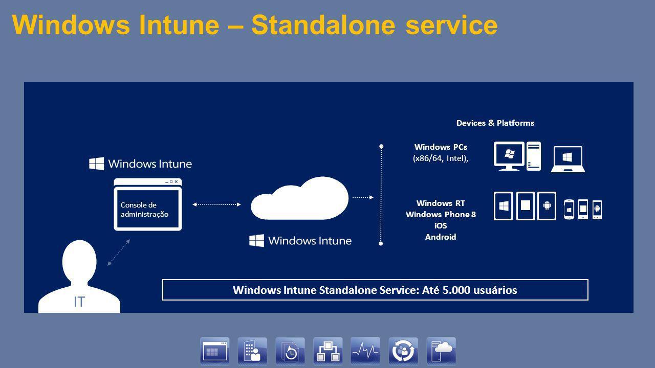 Management Summit 2013 Demo: Console do Windows Intune