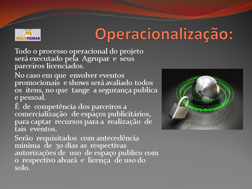 Todo o processo operacional do projeto será executado pela Agrupar e seus parceiros licenciados. No caso em que envolver eventos promocionais e shows