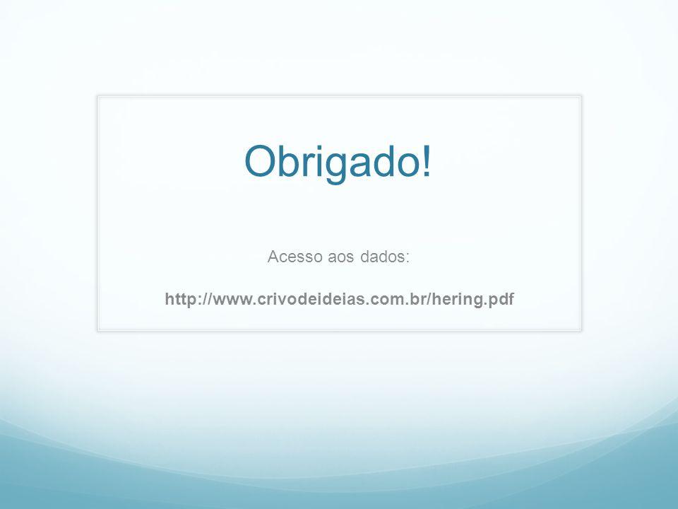 Obrigado! Acesso aos dados: http://www.crivodeideias.com.br/hering.pdf