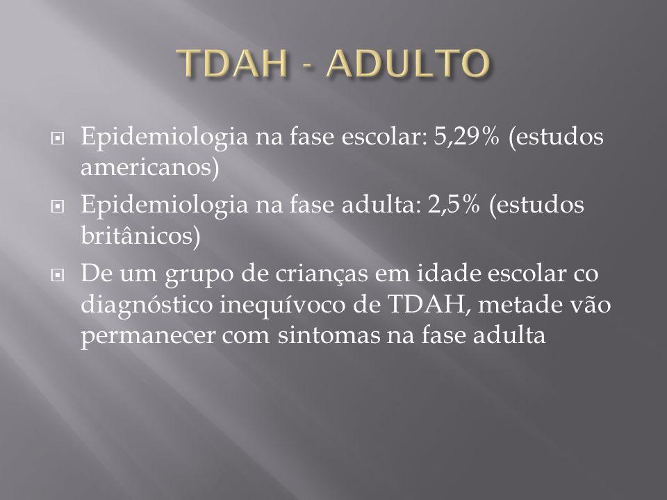 Epidemiologia na fase escolar: 5,29% (estudos americanos) Epidemiologia na fase adulta: 2,5% (estudos britânicos) De um grupo de crianças em idade esc