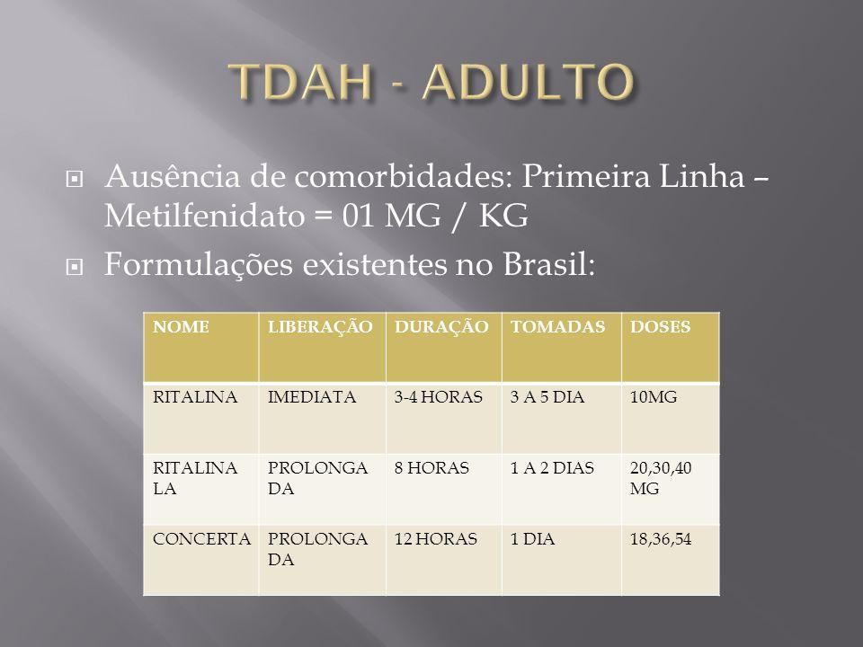 Ausência de comorbidades: Primeira Linha – Metilfenidato = 01 MG / KG Formulações existentes no Brasil: NOMELIBERAÇÃODURAÇÃOTOMADASDOSES RITALINAIMEDI