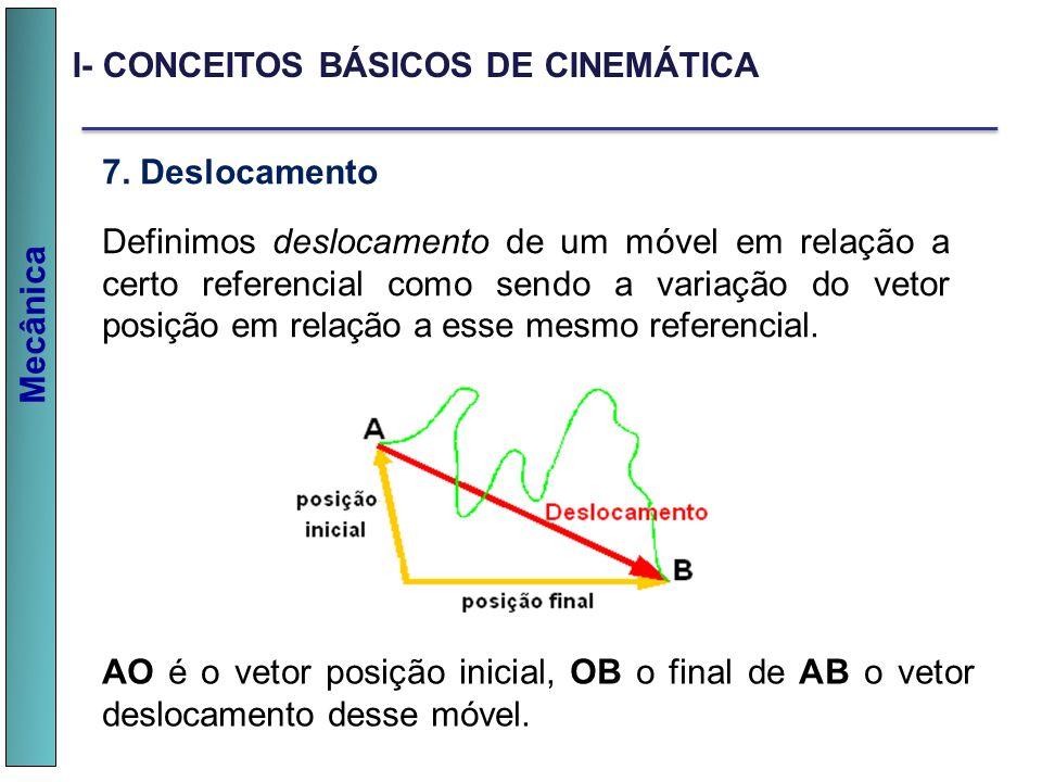 Mecânica I- CONCEITOS BÁSICOS DE CINEMÁTICA 7. Deslocamento Definimos deslocamento de um móvel em relação a certo referencial como sendo a variação do