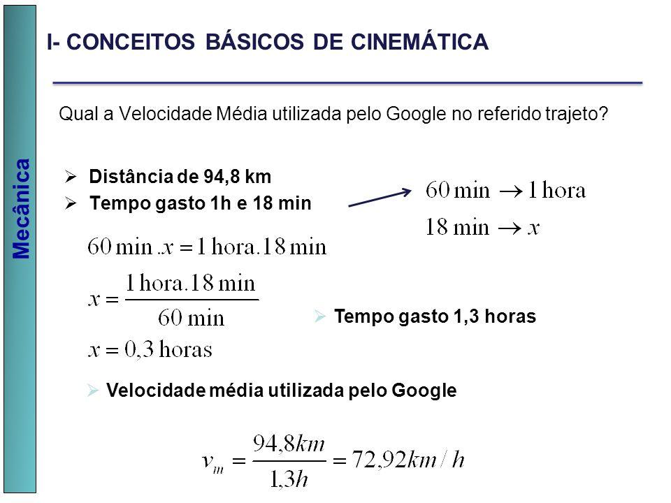 Mecânica Qual a Velocidade Média utilizada pelo Google no referido trajeto? Distância de 94,8 km Tempo gasto 1h e 18 min Tempo gasto 1,3 horas Velocid