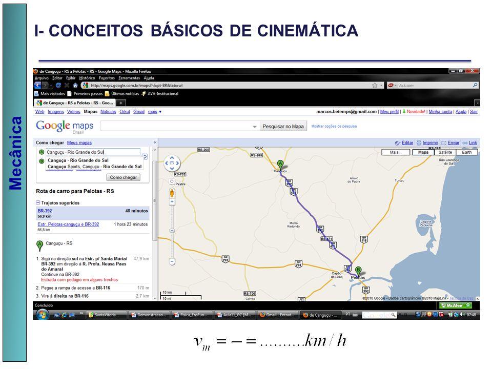 Mecânica I- CONCEITOS BÁSICOS DE CINEMÁTICA