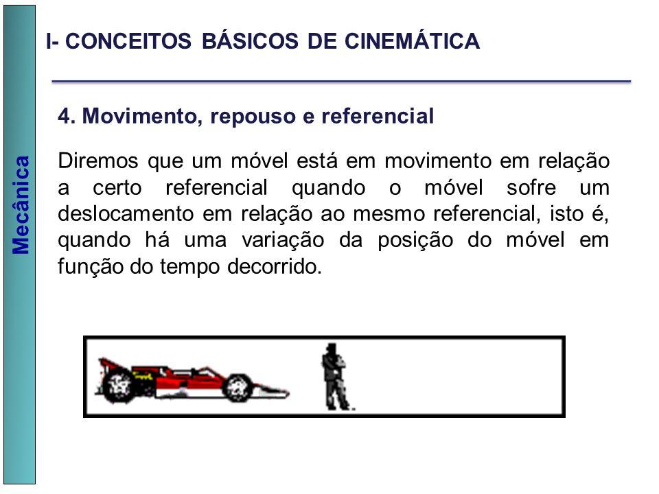 Mecânica I- CONCEITOS BÁSICOS DE CINEMÁTICA 4. Movimento, repouso e referencial Diremos que um móvel está em movimento em relação a certo referencial