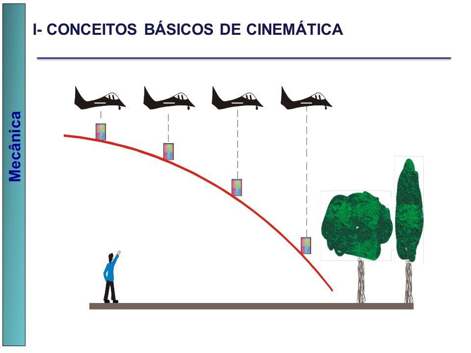 Mecânica I- CONCEITOS BÁSICOS DE CINEMÁTICA Atenção!.