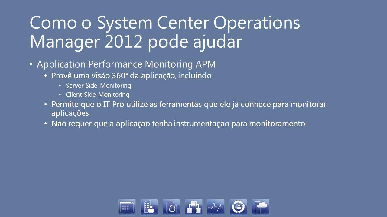 Como o System Center Operations Manager 2012 pode ajudar Application Performance Monitoring APM Provê uma visão 360° da aplicação, incluindo Server-Si