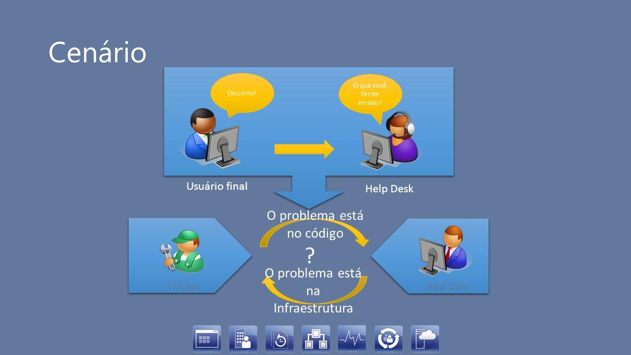 Monitoramento Server e Client-side Server-side monitoring Monitora o desempenho da solicitação recebida e a resposta enviada Dentro do Datacenter Client-side monitoring Monitora o desempenho da perpectiva do navegador Do Datacenter para fora Juntos Visibilidade de ponta a ponta do desempenho e disponibilidade da aplicação O monitoramento Server-side é um requisito para o monitoramento Client-side