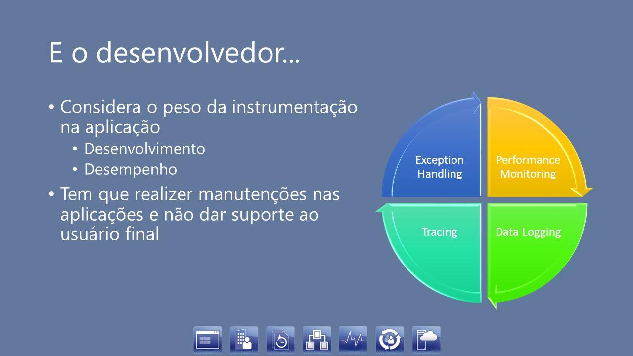 E o desenvolvedor... Performance Monitoring Data LoggingTracing Exception Handling Considera o peso da instrumentação na aplicação Desenvolvimento Des
