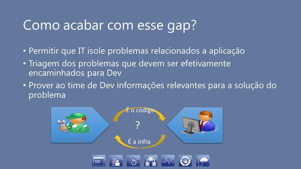 Como acabar com esse gap? Permitir que IT isole problemas relacionados a aplicação Triagem dos problemas que devem ser efetivamente encaminhados para