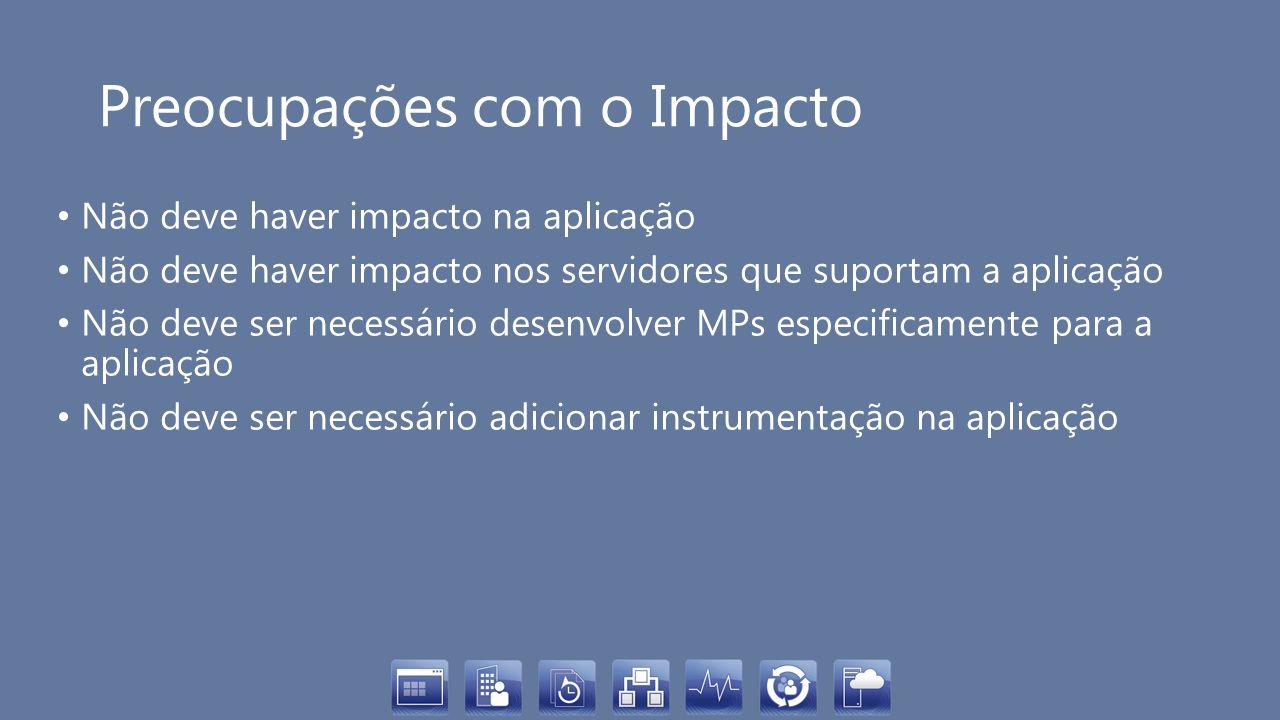 Preocupações com o Impacto Não deve haver impacto na aplicação Não deve haver impacto nos servidores que suportam a aplicação Não deve ser necessário