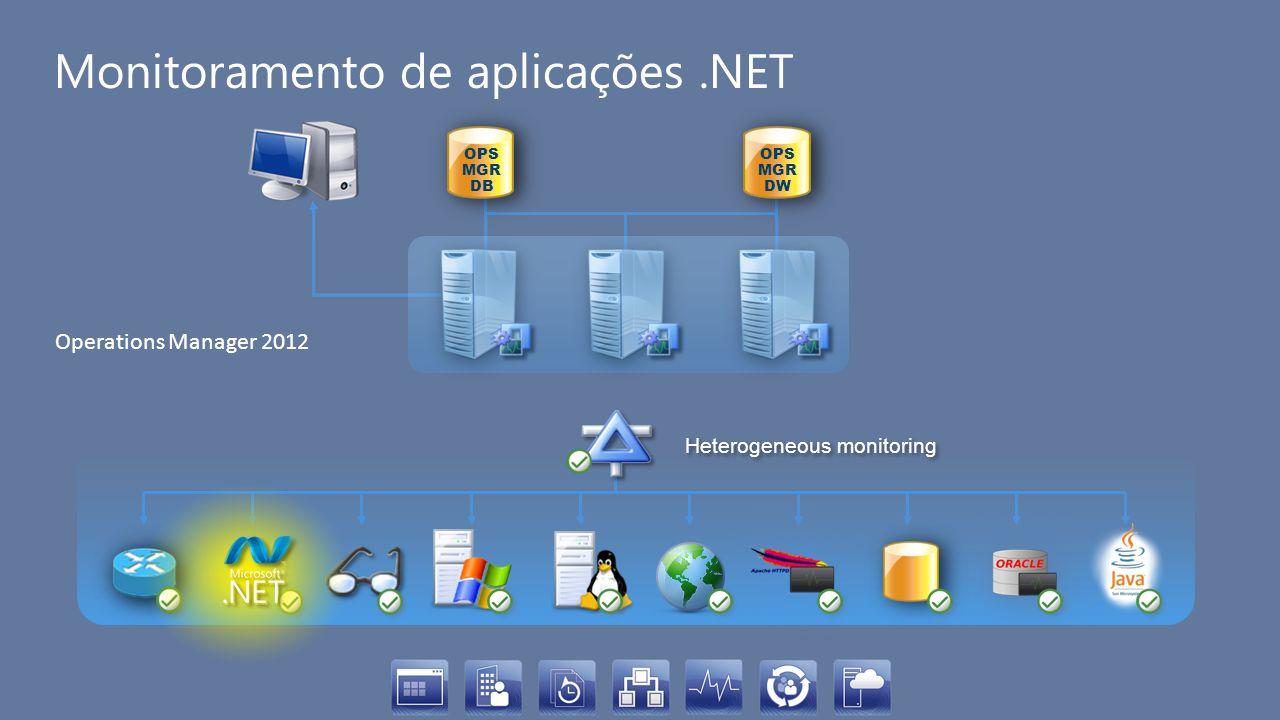 DiscoveryMonitoringVisualizationReporting Monitoramento de rede Multi-vendor support Multi-protocol support