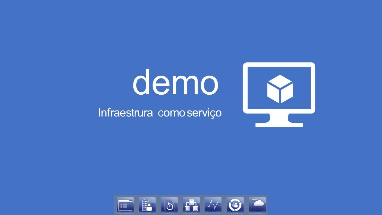 demo Infraestrura como serviço