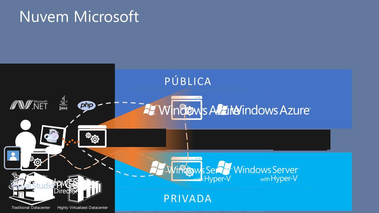 Development Management Virtualization COMMON Nuvem Microsoft 12 PRIVADA PÚBLICA Identity Traditional Datacenter Highly Virtualized Datacenter